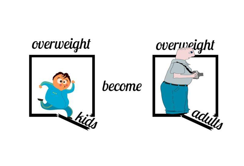attività di dieta equilibrata per i bambini